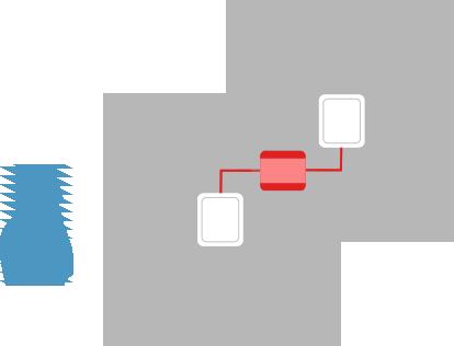 Oscillatie & interferentie detectie